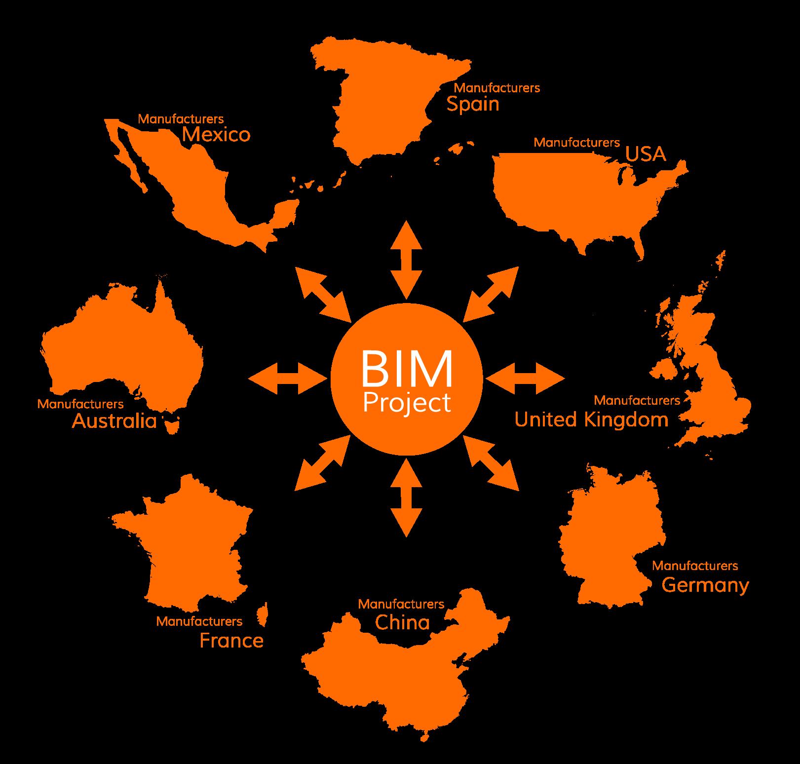 mapa-proyecto-bim-en-04